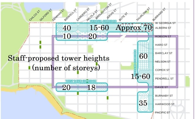 West End plan, panel 13, 4-April-2013, tower height zones proposed
