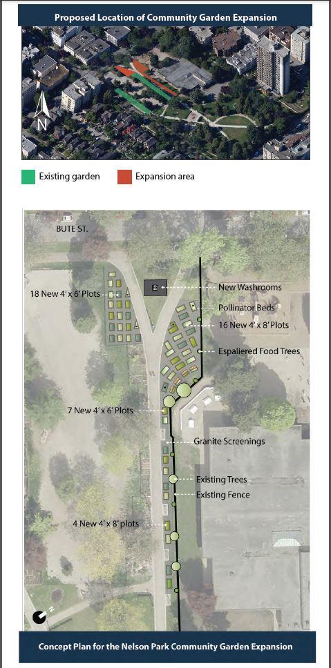 Nelson Park Community Garden- proposed expansion Feb 6, 2014