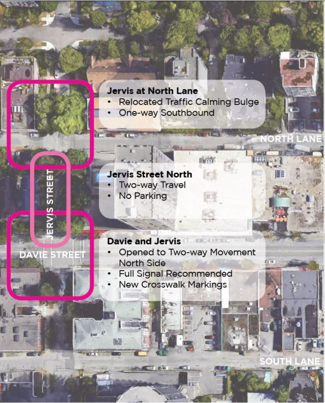 heart-of-davie-village-Transpo concept JERVIS corner