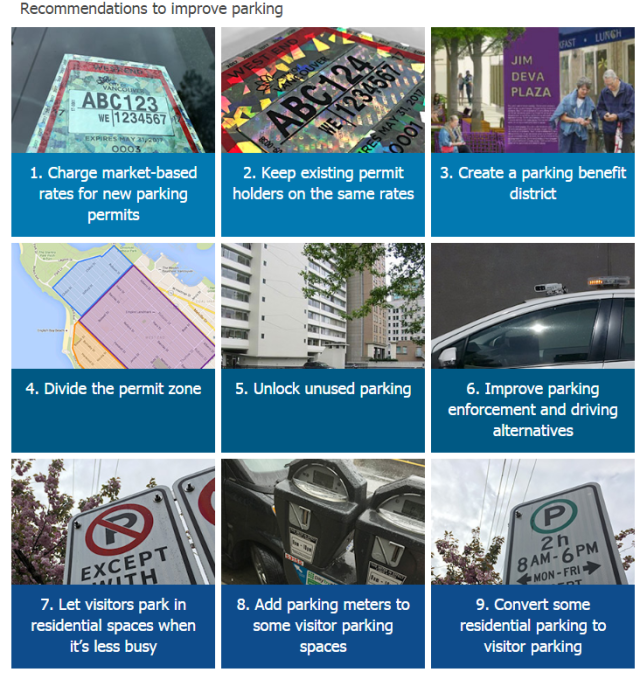cov-west-end-parking-9-recommendations-july-2016