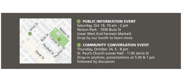 Park Board info events on BC Hydro Station Nelson Park Oct 2019