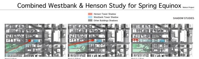 Combined Westbank - Henson shadow study spring equinox